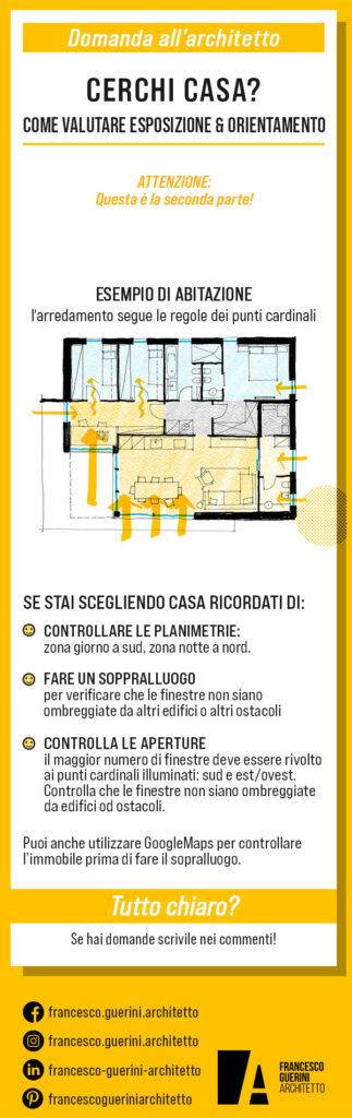 Valutare Esposizione e Orientamento della casa prima di acquistare